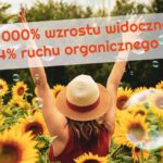 Wzrost widoczności w Google sklepu internetowego z kwiatami